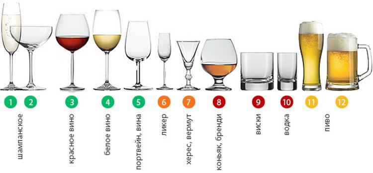 Посуда для напитков - бокалы